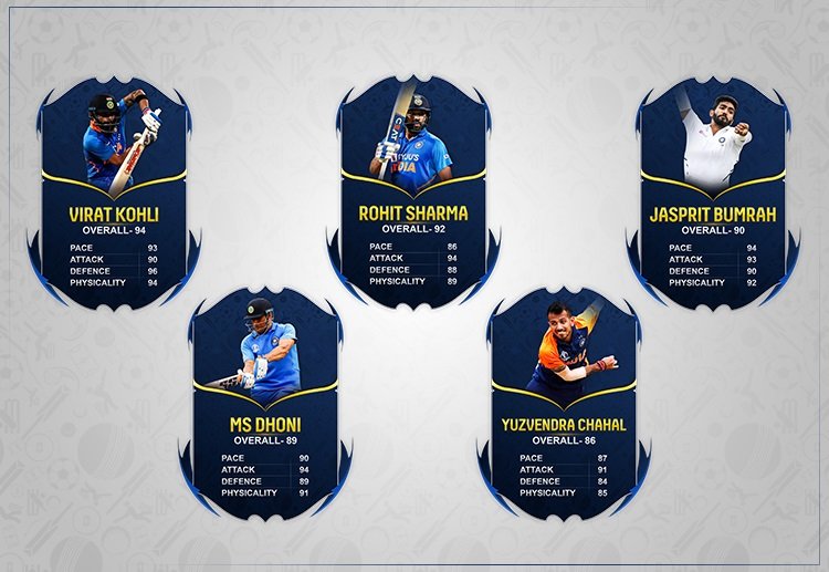 FIFA Player Ratings for the very best in the business in Indian cricket.