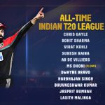 These players are amongst the best in the world to have played in the Indian T20 League.