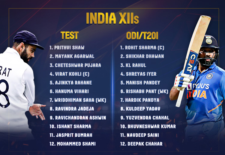 These players who have made our ODI and Test squads are amongst the best 24 cricketers in Indian cricket currently.